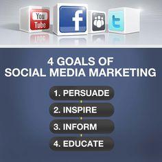 4 Goals of Social Media Marketing