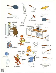 Learning Dutch - in the kitchen Dutch Phrases, Dutch Words, Speech Language Therapy, Speech And Language, Learn Dutch, Dutch Netherlands, Restaurant Themes, Dutch Language, Language Lessons