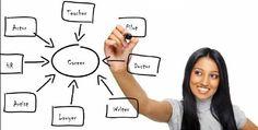 The Process of Choosing a Career