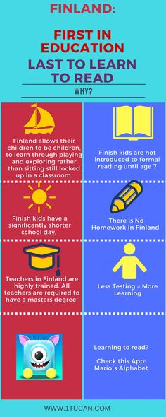 Finland Education System : First in Education last to learn to read Education Issues, Education Policy, Us Education System, Student Success, Student Learning, Finland School, Finland Education, Failing School, Learn Finnish