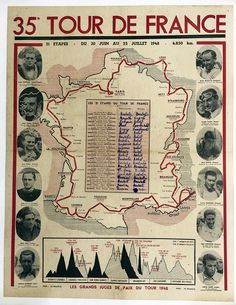 1948Tour De France Route Map Vintage Bicycle Poster Poster with the stage winners hand written in