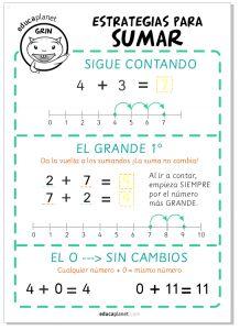 sumar poster infantil recursos aula