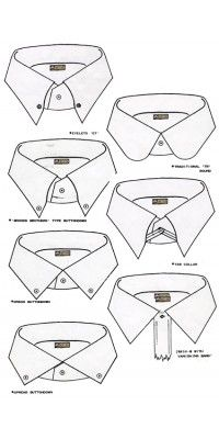 Caveat Emptor: The Shirt Collar - Rules vs. Myths Caveat Emptor: The Collar Neck - Reglas vs. Flat Drawings, Flat Sketches, Technical Drawings, Mens Shirt Pattern, Clothing Sketches, Dress Sketches, Fashion Dictionary, Fashion Vocabulary, Collar Designs