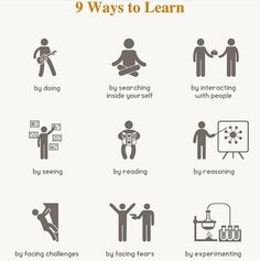 Know your learning style. Which one works best for you? #knowhowyoulearn by tailopez
