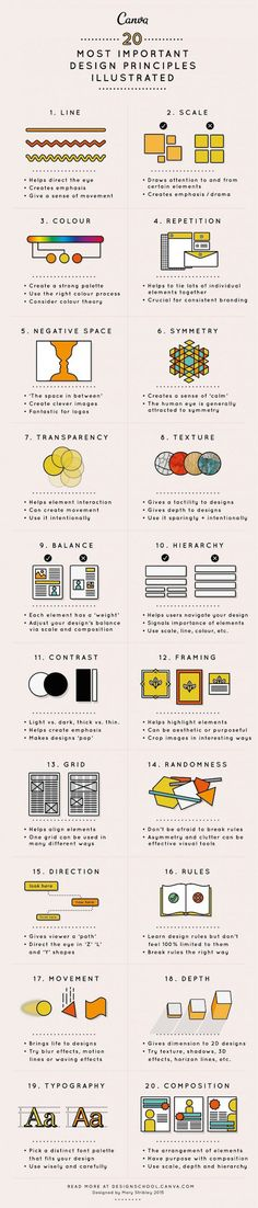 Graphic Designers: Cheat Sheets That Simplify Design Elements, Print Terms, More…