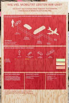 Wie sieht preisgekröntes Infografik-Design aus? So! Für ihre Plakatserie für das Eco Festival Basel wurde Agentur für Informationsdesign YAAY jetzt mit dem dpa-Infografik Award 2015 ausgezeichnet. Suffizienz - der möglichst geringe Rohstoff- und Energieverbrauch - war das Thema, das sich YAAY zum Eco Festival Basel stellte. Und die Agentur für Informationsdesign antwortete darauf mit einer...