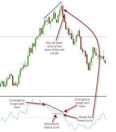 Exponential Moving Average Forex Indicator Forexsignals