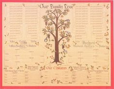 pinterest 41 free family tree template images family trees free