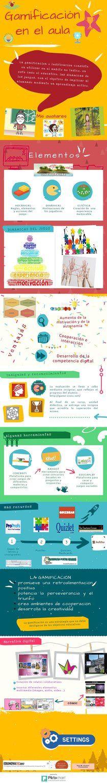 Gamificación en el aula | Piktochart Infographic Editor Map, Classroom, Games, Location Map, Maps