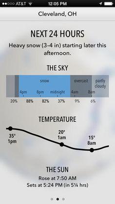 Dark Sky - Weather Radar, Hyperlocal Forecasts, and Storm Alerts By Jackadam  ios ios7 app iphone