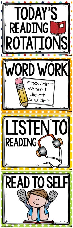 Reading Rotation Signs