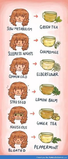 Different teas for different times