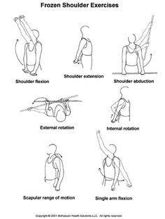 Frozen shoulder exercises- good website attached to the link! Repinned by  SOS Inc. Resources  http://pinterest.com/sostherapy.