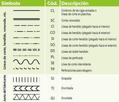 Manual de Diseño Estructural y Gráfico sobre Cartón Ondulado