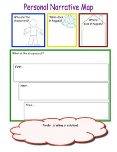 personal narrative graphic organizers personal narratives  personal narrative writing map