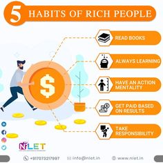NLET Initiative - Software & Website Development Company in India Bad Education, Education System, Importance Of Education, Competitor Analysis, Always Learning, Activity Days, Digital Marketing Services, Bad Habits, Software Development