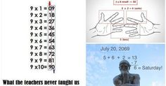 12 Useful Math Tricks They Didn't Teach You In School