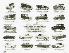 H-Point car design book - History timeline | Vehicle | Pinterest ...
