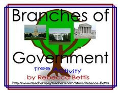 The Lesson Cloud: Branches of Government