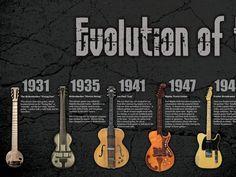 INFOGRAFIAS SOBRE GUITARRAS LA EVOLUCION DE LA GUITARRA - Buscar con Google