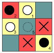 Ta-Te-Ti boig i Tripos: dues variants del tres en ratlla
