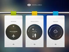 Digital labels