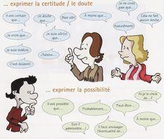 Wiki with tons of grammar activities exprimer la certitude, le doute, la possibilité