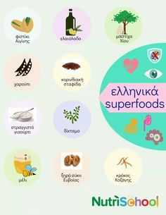 Superfoods, Chart, Lifestyle, Super Foods