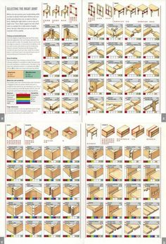 Selecting the Right Joint (Chairs, Tables, Frames, Boxes, Drawers and Cabinets) : woodworking | Woodworking plans | Pinterest