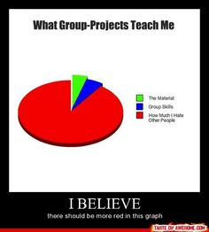 I agree...there should definitely be more red in this graph...