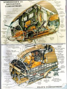 Cutaway art of the nose of a B17...