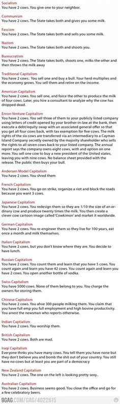 Funny Communism  Agree with most of these.