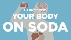 Your Body On Soda - Hello HealthyHello Healthy