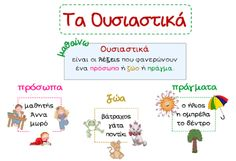 Learn Greek, Occupational Therapy, Kids Education, Kids And Parenting, Grammar, Classroom, Teaching, School, Trips