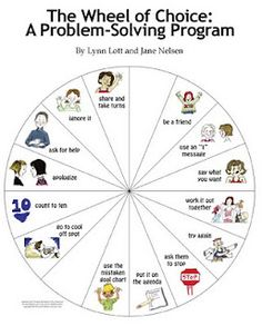 I LOVE this! The Wheel of Choice. Design one with your spirited preschooler or older child and use it to help make decisions.