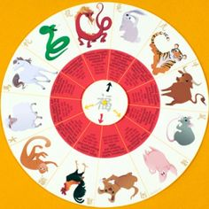 Chinese New Year Craft Project: The 12 Chinese Animal Birth Signs wheel. via www.luckybamboocrafts.com
