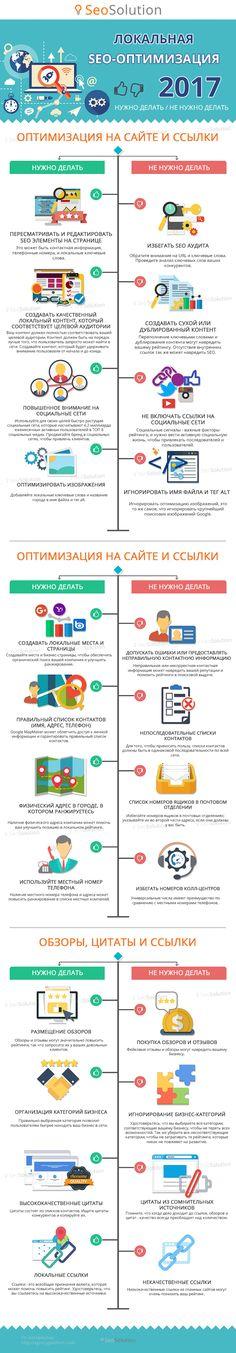 Инфографика: локальная оптимизация онлайн-бизнеса