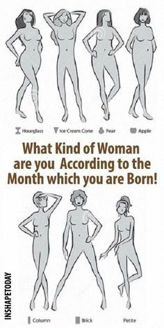 WHAT KIND OF WOMAN ARE YOU ACCORDING TO THE MONTH WHICH YOU ARE BORN