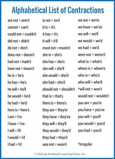 How to Teach Your Child to Read - Alphabetical list of contractions in English Give Your Child a Head Start, and.Pave the Way for a Bright, Successful Future. English Tips, English Words, Gcse English, Grammar Lessons, Grammar Activities, Word Study, English Vocabulary, Phonetics English, English Phonics