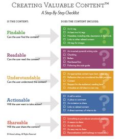 Creating Valuable Content Checklist