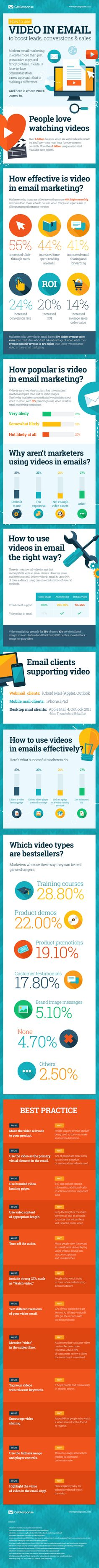 Lately, standard sales pitches and product presentations fall flat. That's why more and more email marketers are reaching out for non-standard strategies and a broader approach. Of them all, video in email turns out to be exceptionally effective. Today's infographic presents some ideas on how to do it right. http://www.getresponse.com/index/techpinoy