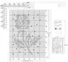 Delicadezas en crochet Gabriela: Colección de pañitos Filet Crochet, Diagram, Farmhouse Rugs, Rose Design, Binder, Chrochet, Dots, Tejidos, Weaving