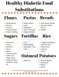 Practical and simple steps to learn what foods to eat on the gestational diabetes diet with helpful quick reference guides. Diabetic Food List, Diabetic Tips, Diabetic Meal Plan, Diet Food List, Food Lists, Diabetic Diet Meal Plan, Diabetic Breakfast Recipes, Diabetic Drinks, Keto Meal