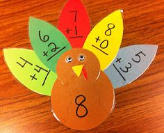 Thanksgiving Math: Multiple ways to show the same answer. For higher grade levels -- use the number on the body to show factoring, and the tail feathers to show the math fact.