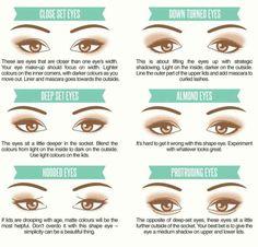 Find your eye shape.