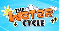 The Water Cycle: Turtle Diary's online lesson & activities. The whole thing should take five minutes or less.  This would be fun for the Activboard or computer center.