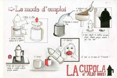 Photos etude de cas arts appliques page 2 Industrial Design Sketch, Cafetiere, Illusion Art, Stuff And Thangs, Sketch Design, Layout Template, Design Thinking, Page Design, Designs To Draw