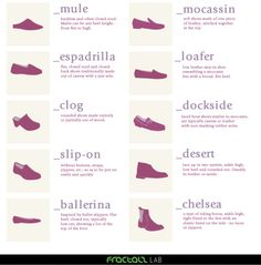 DIY Know Your Shoes Guide Part 2 from Enerie here. My favorite shoes still aren't listed yet - Louis Heels which were popular in the 1920s. For Part 1 (43,000 notes), with the infamous Lobster Claw/Armadillo Shoes go here: truebluemeandyou.tumblr.com/post/51077660511/diy-ultimate-guide-to-womens-shoes