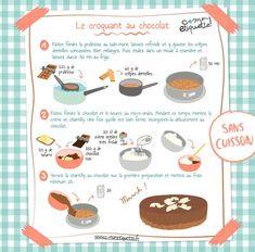 Recette : Gâteau au chocolat croquant !
