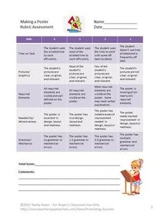 Making a Poster Rubric for Science Project or Social Studies Project Rubrics For Projects, Social Studies Projects, Social Studies Classroom, Teaching Social Studies, Science Classroom, Classroom Ideas, Writing Curriculum, Curriculum Mapping, Homeschooling